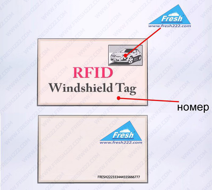 Карты доступа RFID UHF для парковки